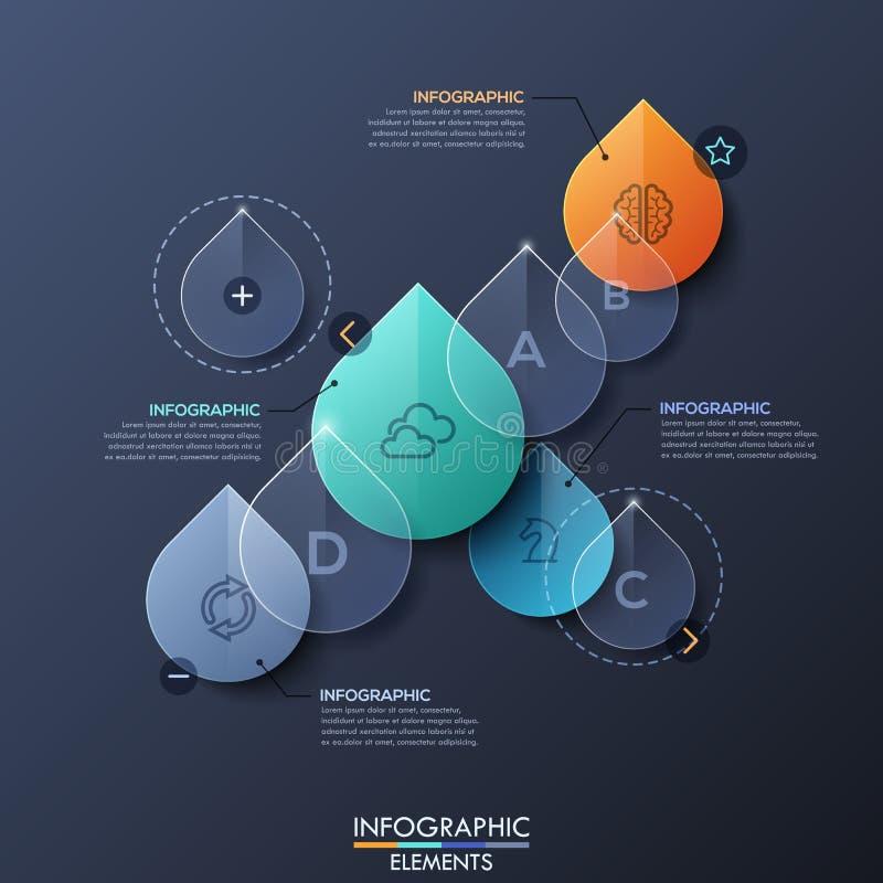 Den Infographic designorienteringen med separata beståndsdelar i form av genomskinligt vatten tappar vektor illustrationer