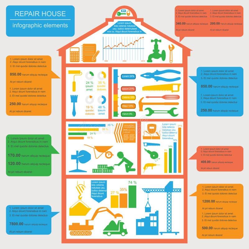 Den infographic husreparationen, ställde in beståndsdelar vektor illustrationer