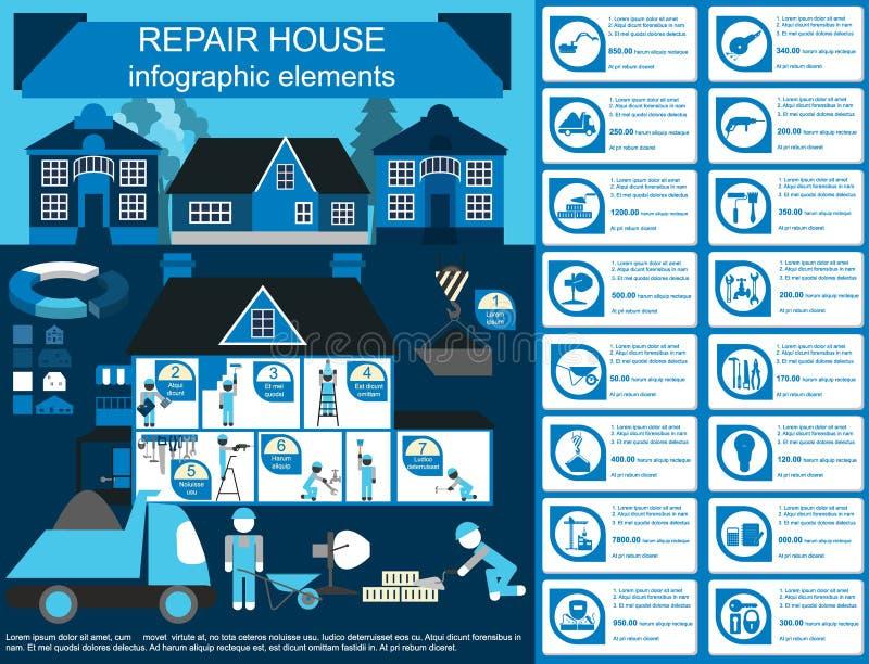 Den infographic husreparationen, ställde in beståndsdelar royaltyfri illustrationer