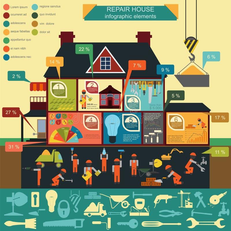 Den infographic husreparationen, ställde in beståndsdelar stock illustrationer