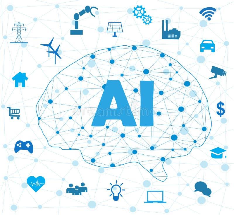den konstgjorda hjärnan circuits mainboard för elektronisk intelligens för begrepp över royaltyfri illustrationer