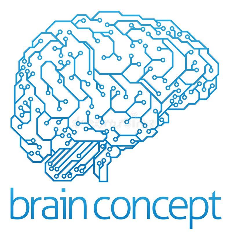den konstgjorda hjärnan circuits mainboard för elektronisk intelligens för begrepp över stock illustrationer