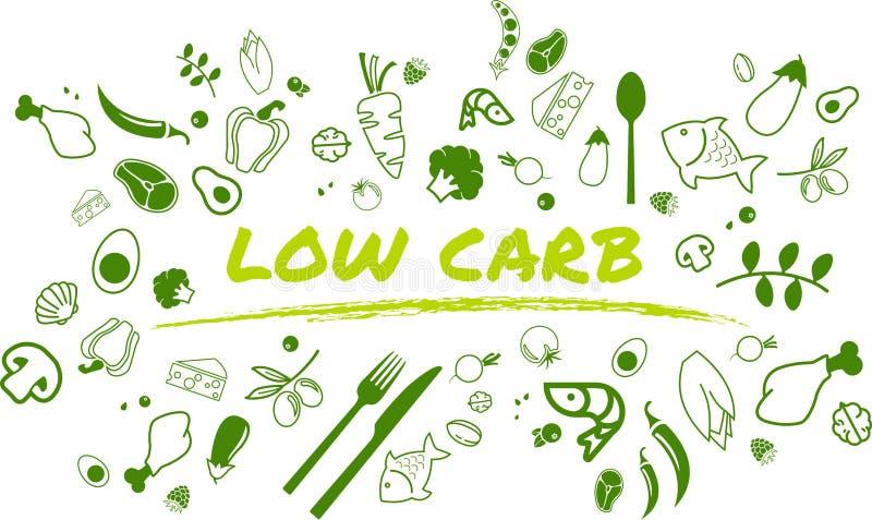 Den låga carben bantar begrepp: sunda och välbalanserade matobjekt - illustration stock illustrationer
