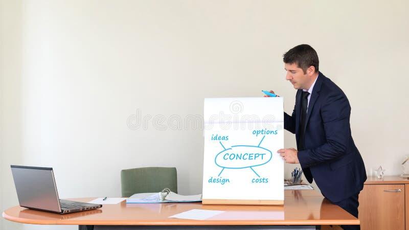 Den lyckade mitt åldrades det manliga planet för chefhandstilstrategi på whiteboard royaltyfria bilder
