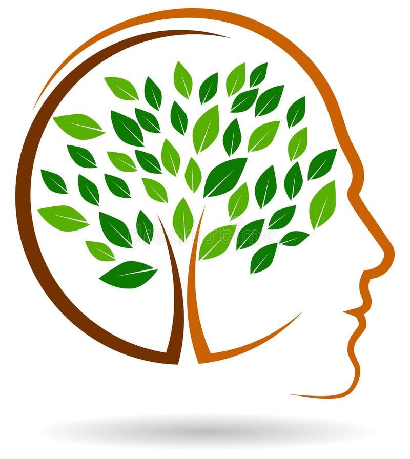 Den mänskliga trädlogoen gillar hjärnan stock illustrationer