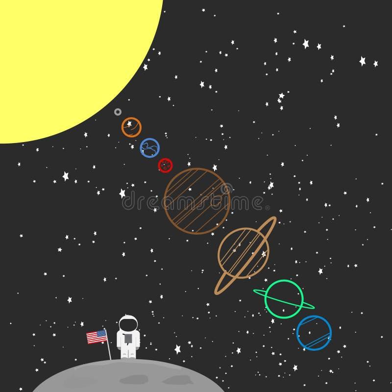 Den Minimalistic solsystemet gör mellanslag bakgrund AstronautUSA måne stock illustrationer