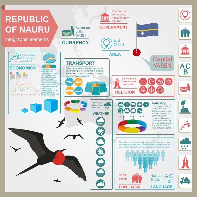 Den Nauru infographicsen, statistiska data, siktar vektor illustrationer