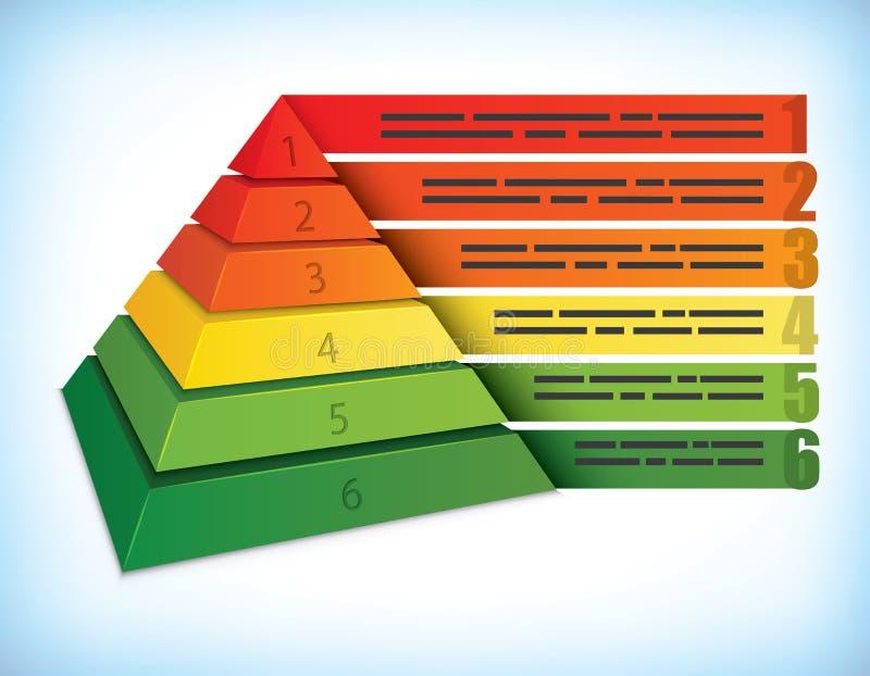 Pyramidal presentationsbegrepp royaltyfri illustrationer