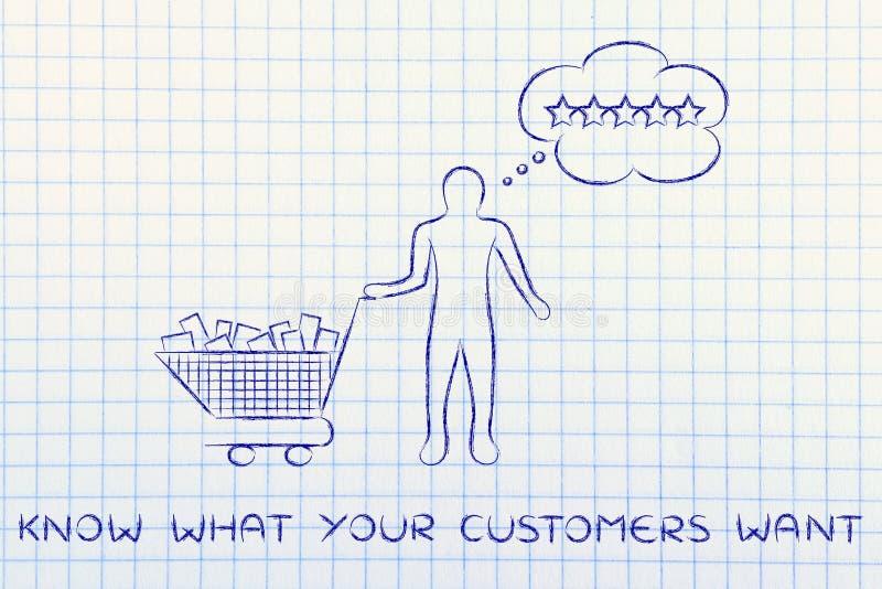 Den shoppingvagnen & klienten med tankebubblan, med text vet vad vektor illustrationer