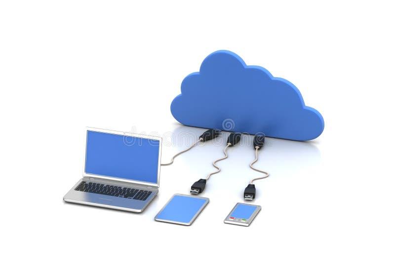 Den smarta den telefonminnestavlan och bärbara datorn förband med molnet arkivfoton