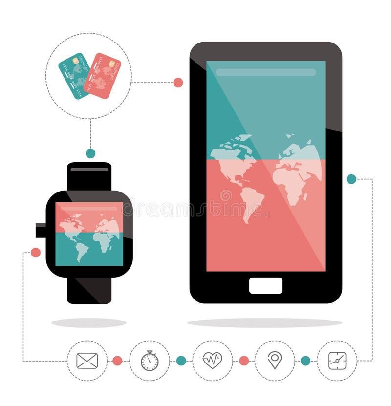 Den smarta klockan förbinder med den smarta telefonen betalning och annan särdragsymbolsuppsättning vektor illustrationer