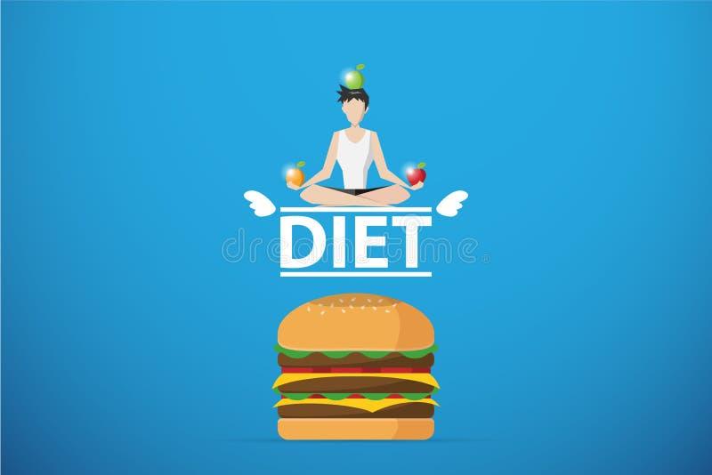 Den sunda mannen som mediterar på, bantar ord över hamburgaren, bantar och det vård- begreppet vektor illustrationer