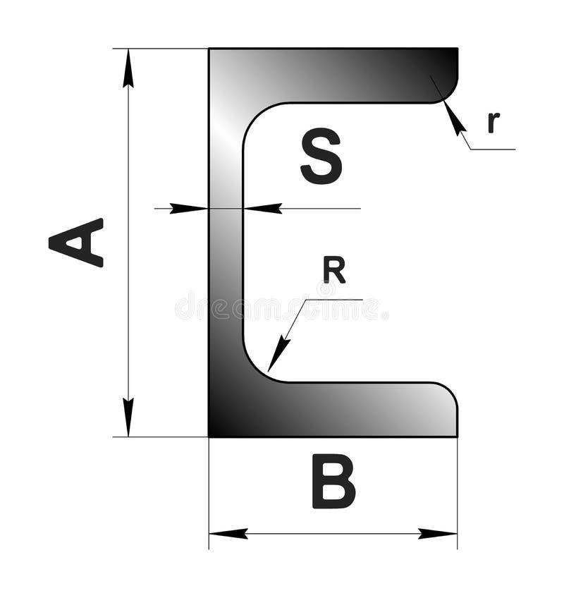 Den tekniska teckningen rullade metall Profil för stålkanal Bild för webbplats illustration stock illustrationer