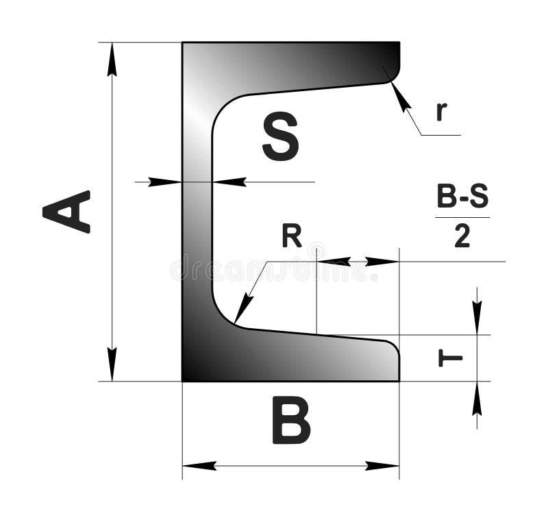 Den tekniska teckningen rullade metall Profil för stålkanal Bild för webbplats illustration vektor illustrationer