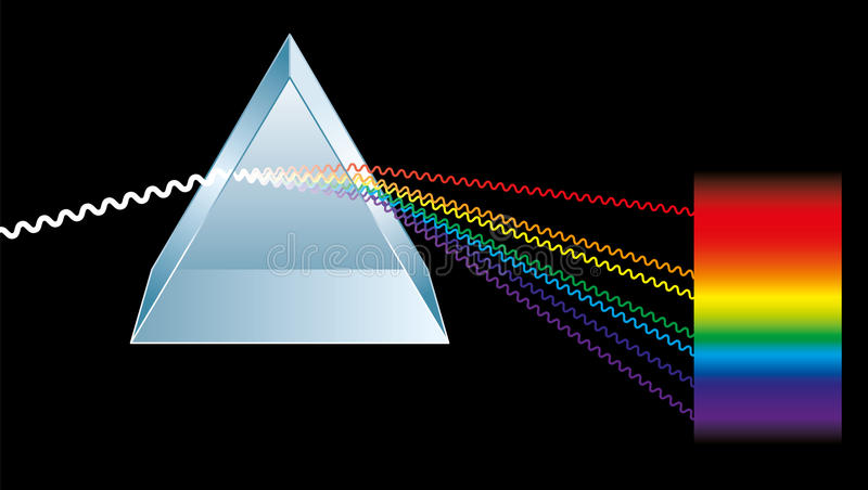 Den triangulära prisman bryter ljus in i spektral- färger stock illustrationer