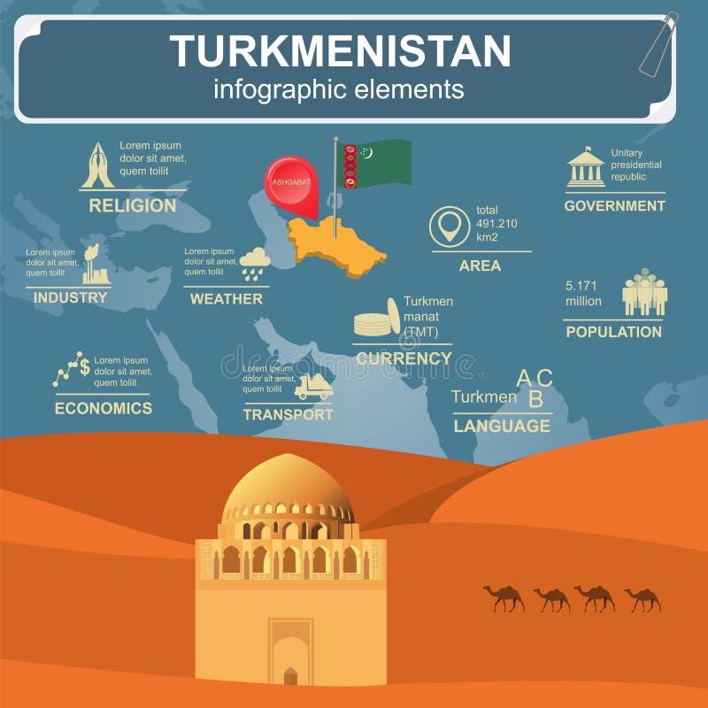 Den Turkmenistan infographicsen, statistiska data, siktar vektor illustrationer