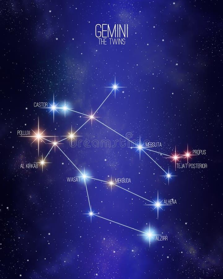 Den Tvillingarna kopplar samman zodiakkonstellationöversikten på en stjärnklar utrymmebakgrund med namnen av dess huvudsakliga st royaltyfri illustrationer
