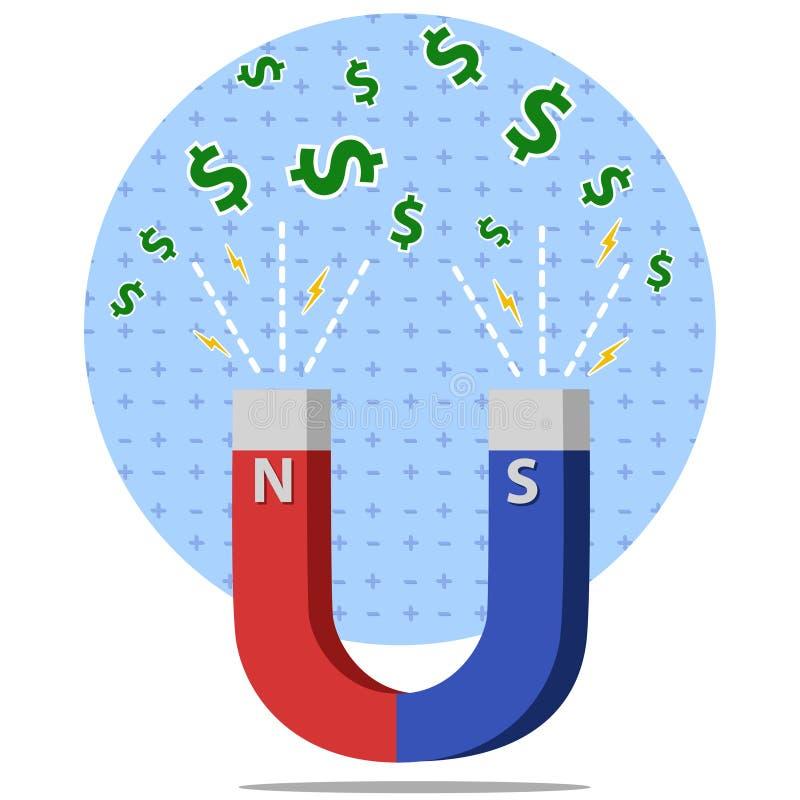 Den u-formiga magneten med magnetfält som tilldrar dollar utformar framlänges, vektorillustrationen stock illustrationer