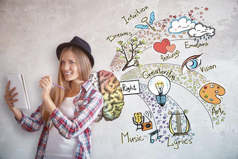 Den unga kvinnliga konstnären med hjärnan skissar arkivfoto