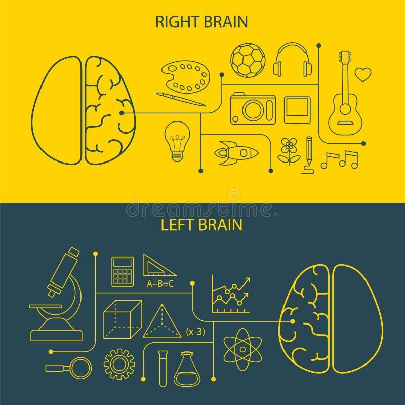 Den vänstra och högra hjärnan fungerar begrepp vektor illustrationer