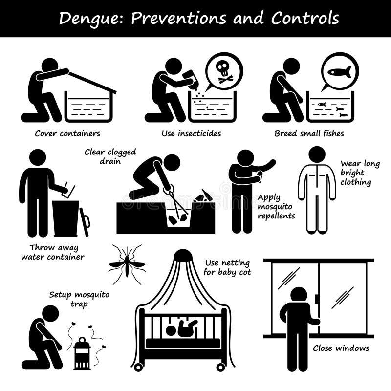 Dengue-Fieber-Verhinderungs-und Kontrollen-Aedes-Moskito-Züchtung vektor abbildung