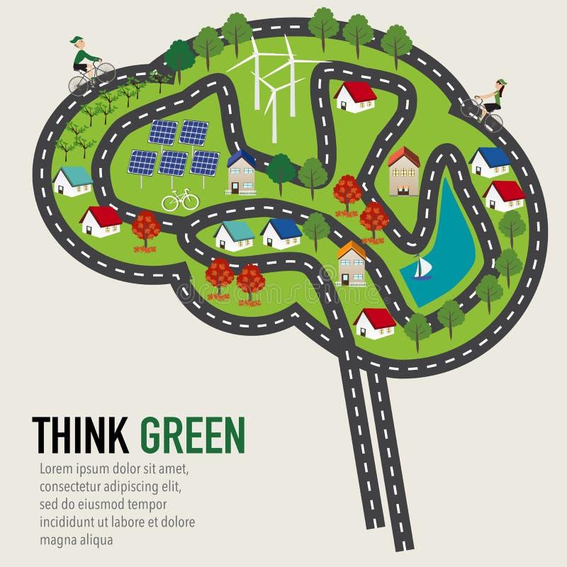 Denk groen in de menselijke hersenenstad van ecologieinfographics stock illustratie