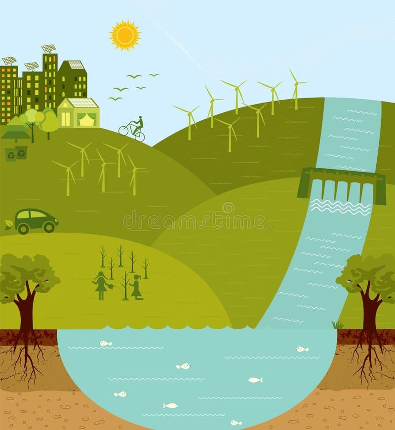 Denk groen, ga groen royalty-vrije illustratie