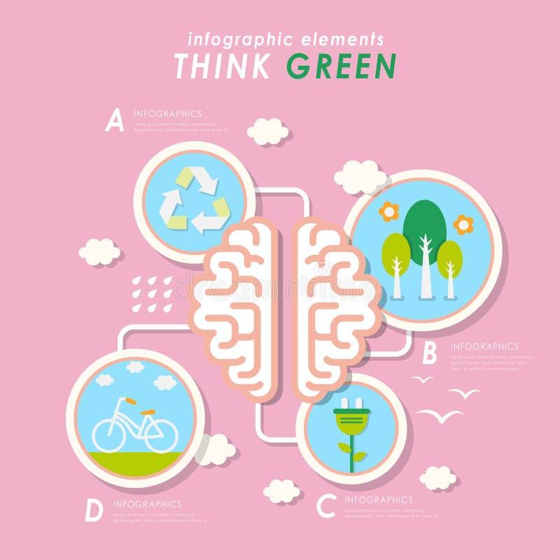 Denk groen vlak ontwerp royalty-vrije illustratie