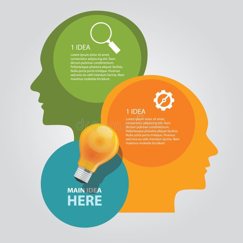 Denkender Diagrammdeckungsbirnenideen-Geschäftshauptglanz der Informationen zwei grafischer lizenzfreie abbildung