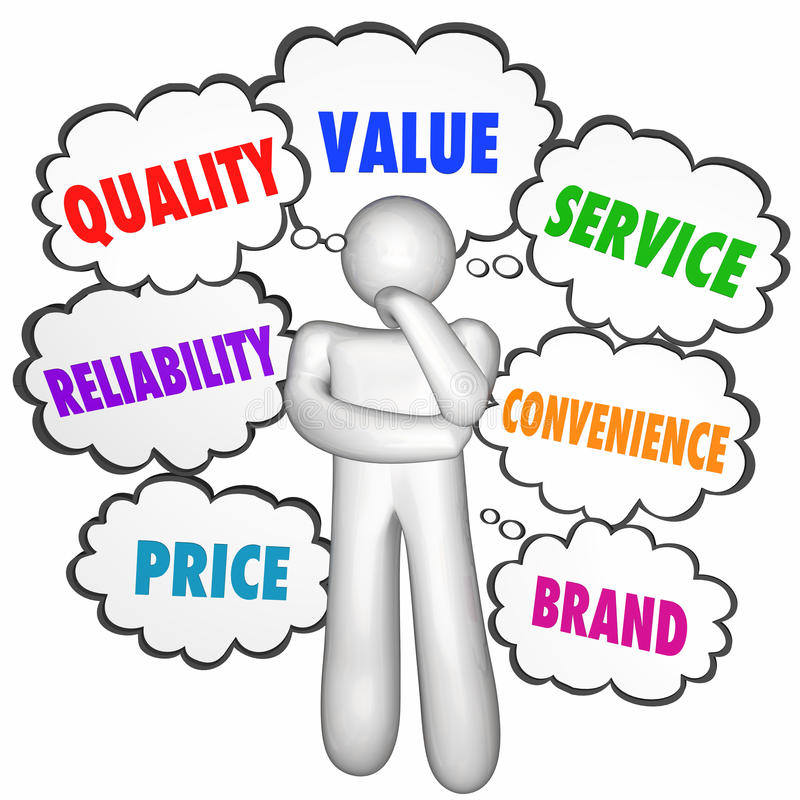 Denker-Gedanken-Wolke Quality Value Service Best Product Company lizenzfreie abbildung