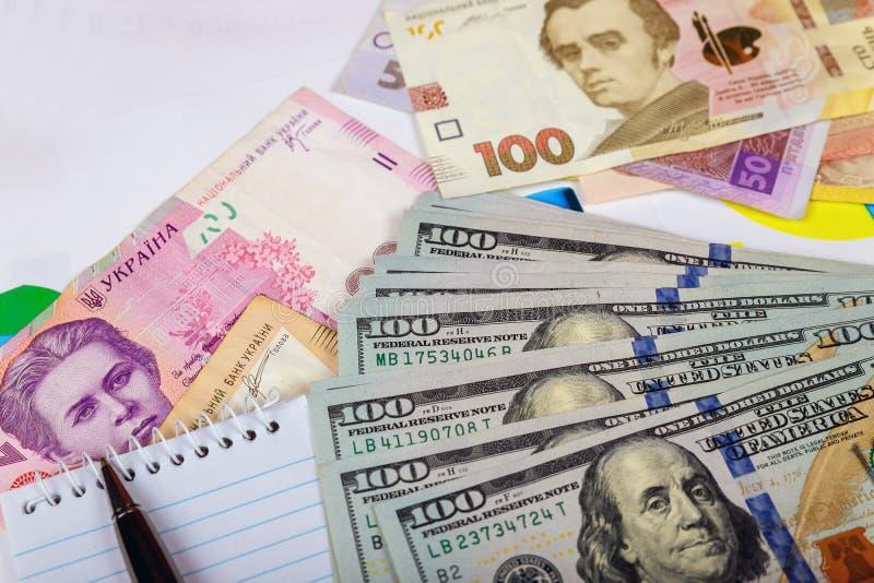 Denomina??es do hryvnia ucraniano das contas no sob as contas um fragmento da nota de d?lar dos E.U. imagem de stock