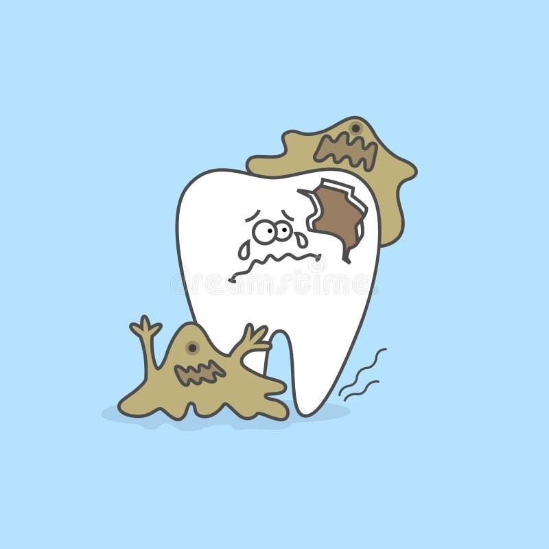Dent de bande dessinée avec des bactéries Concept de soins dentaires illustration stock