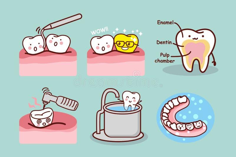 Dent de bande dessinée avec l'équipement dentaire illustration stock