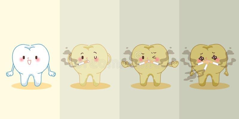 Dent fumant avant et après illustration stock