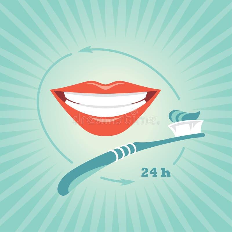 Dentaire illustration libre de droits