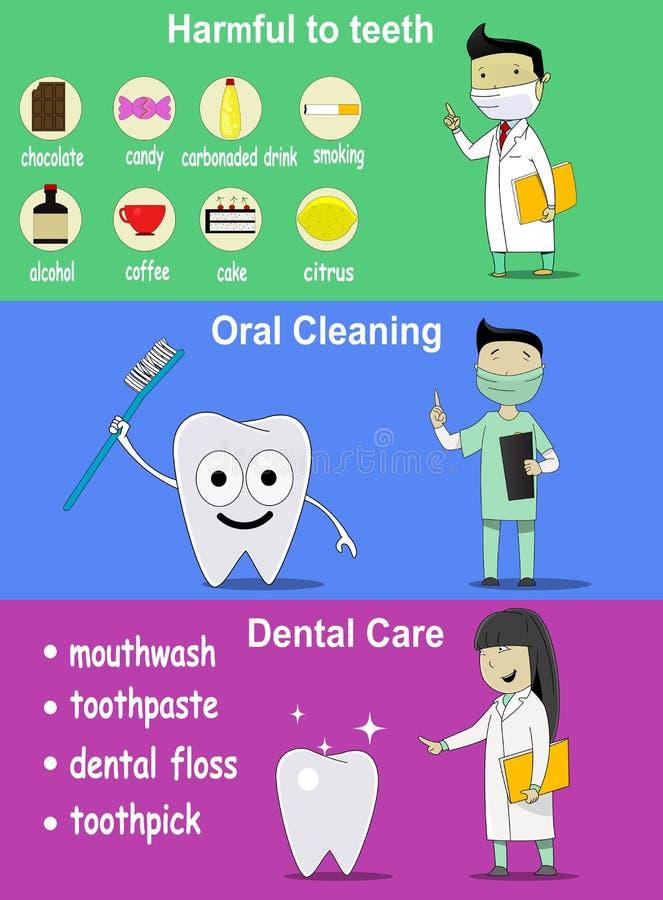 Dental banners on hygiene. stock illustration