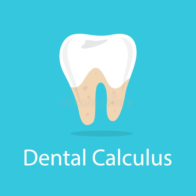 Dental calculus. Bad oral hygiene and damaged. Tooth. Idea of health care and dental treatment. Isolated flat vector illustration royalty free illustration