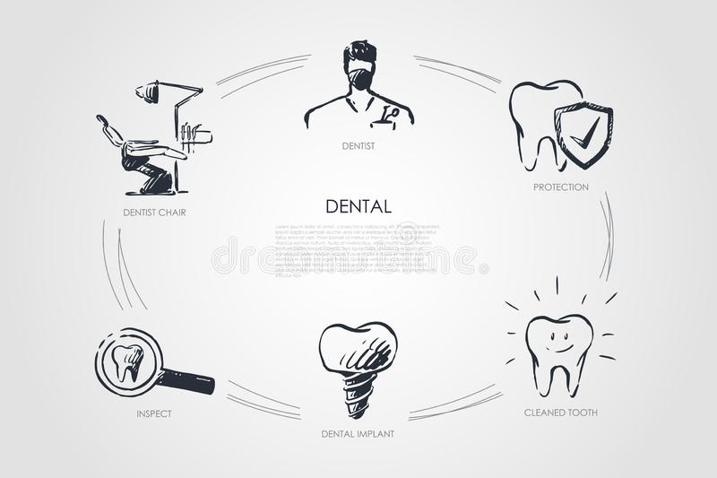 Dental - dentist, dentist chair, inspect, dental implant, cleaned tooth, protection concept set. Hand drawn sketch isolated illustration royalty free illustration