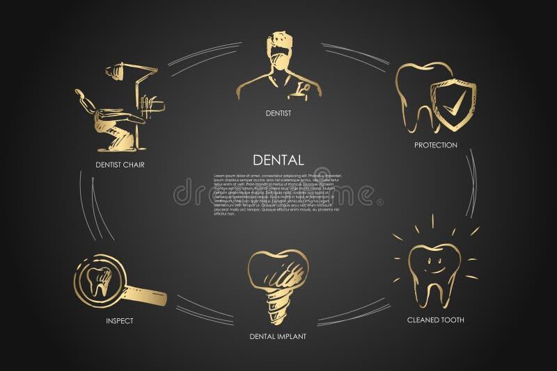 Dental - dentist, dentist chair, inspect, dental implant, cleaned tooth, protection concept set. Hand drawn sketch illustration vector illustration