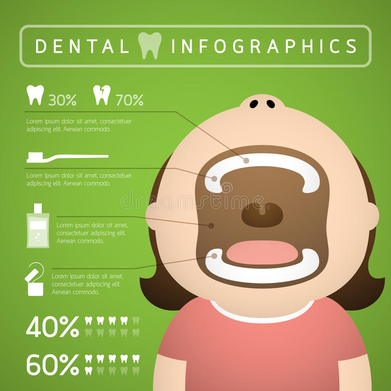 Dental infographics of woman vector illustration