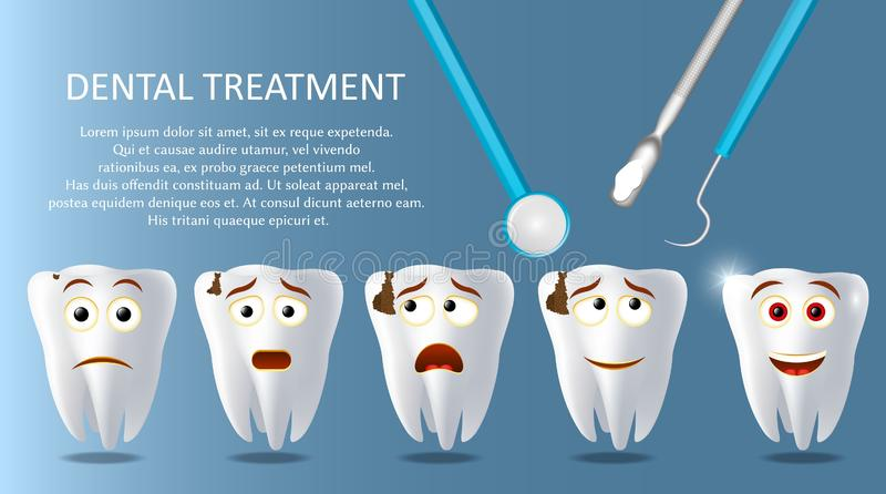 Dental treatment concept vector poster banner template royalty free illustration