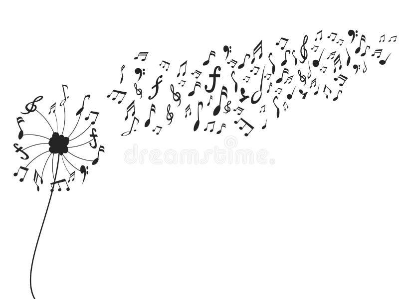Dente-de-leão com notas da música ilustração royalty free