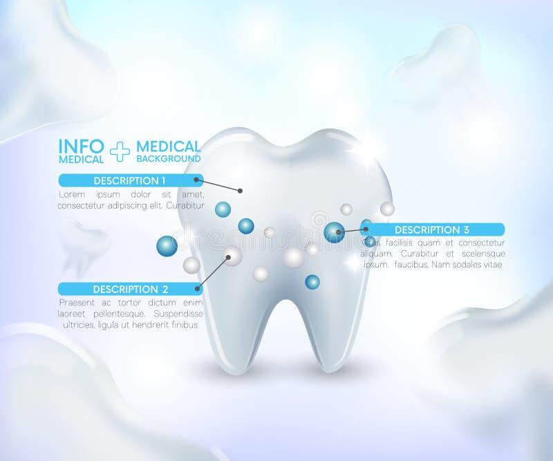Dente sano, infographic medico, nell'ambito di protezione, denti che imbiancano, effetto d'ardore, 3D, progettazione realistica e royalty illustrazione gratis