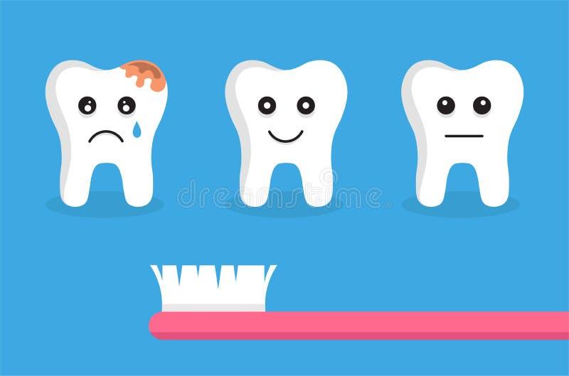 Dentes com emoções diferentes e a escova de dentes cor-de-rosa Ilustração lisa do vetor do estilo Projeto de conceito dos cuidado ilustração stock
