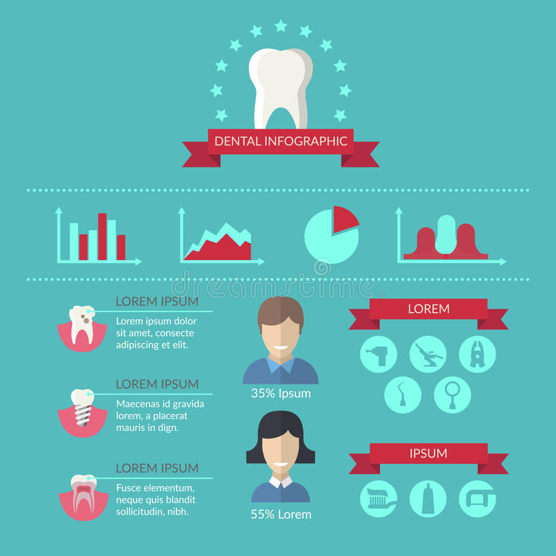 Dentist And Teeth Care Vector Infographics Template Stock Vector ...