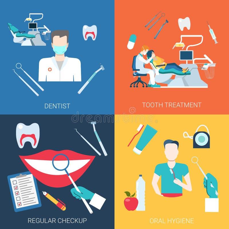 Dentist treatment checkup oral hygiene equipment flat vector. Dentist treatment regular checkup oral hygiene patient visiting equipment flat concept web vector royalty free illustration