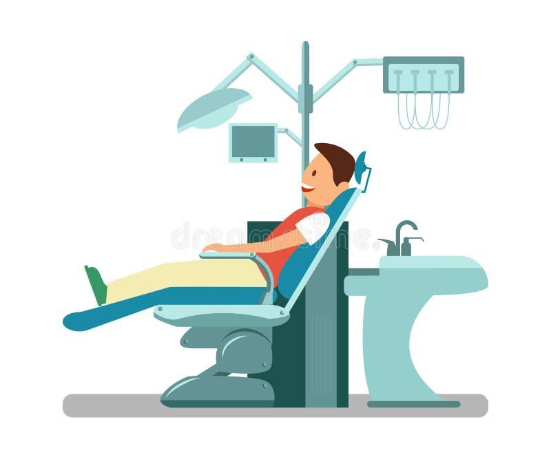 Dentista Visit, ejemplo del vector del chequeo de los dientes stock de ilustración