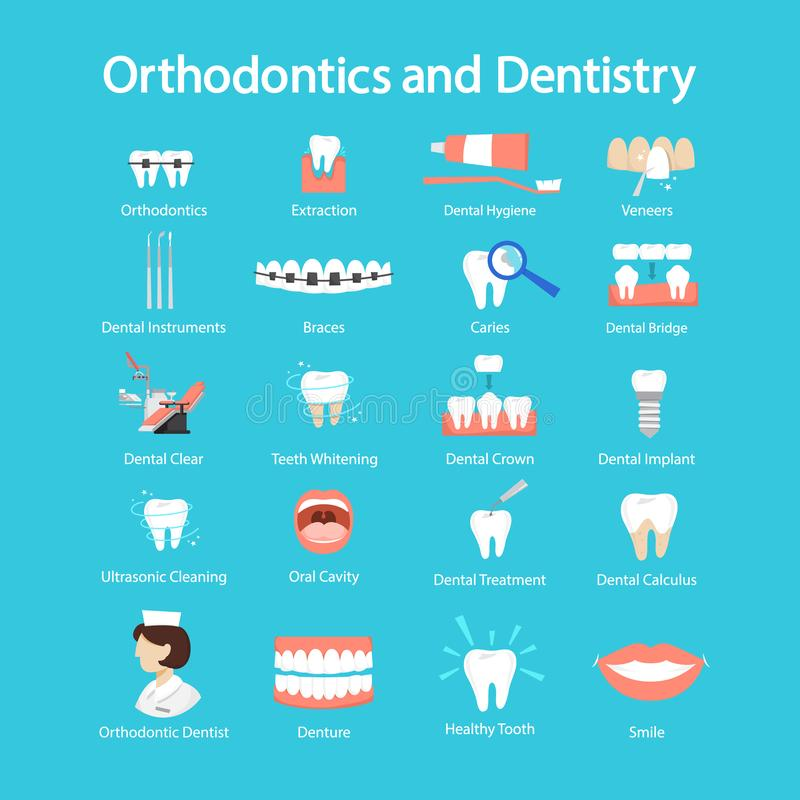 Dentistry and orthodontics set. Collection of dental royalty free illustration