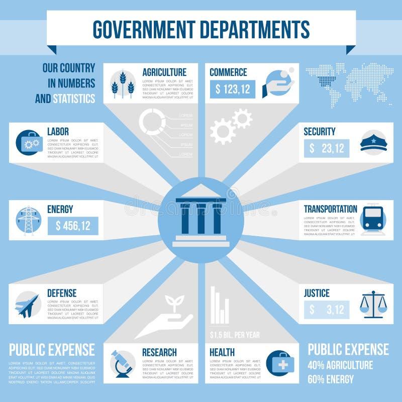 Departamenty rządowi royalty ilustracja
