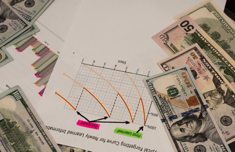 Depozytowe inwestycje i niewywrotny pieniężny system depozyt, zdjęcie royalty free
